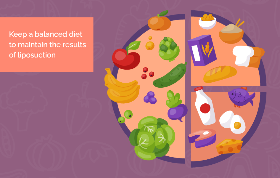 eat healthy balanced diet recovery for liposuction